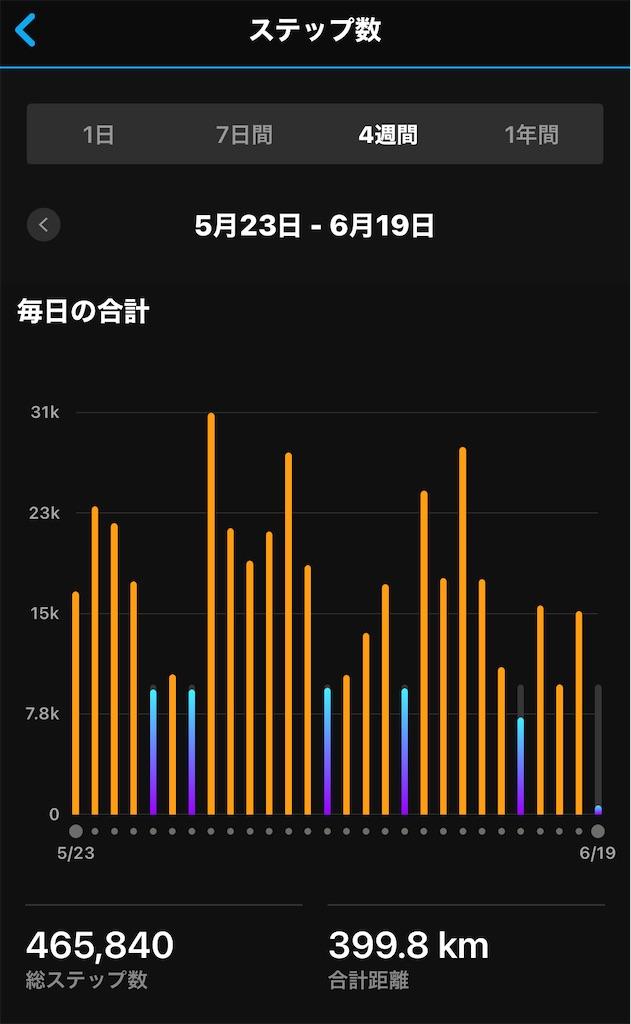 f:id:kazz-matsumura:20210619085640j:plain