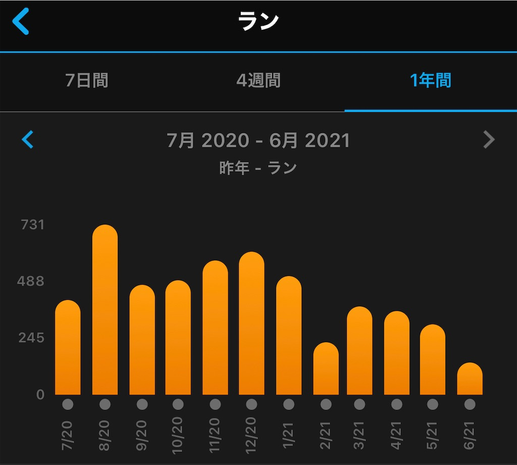 f:id:kazz-matsumura:20210624051428j:plain