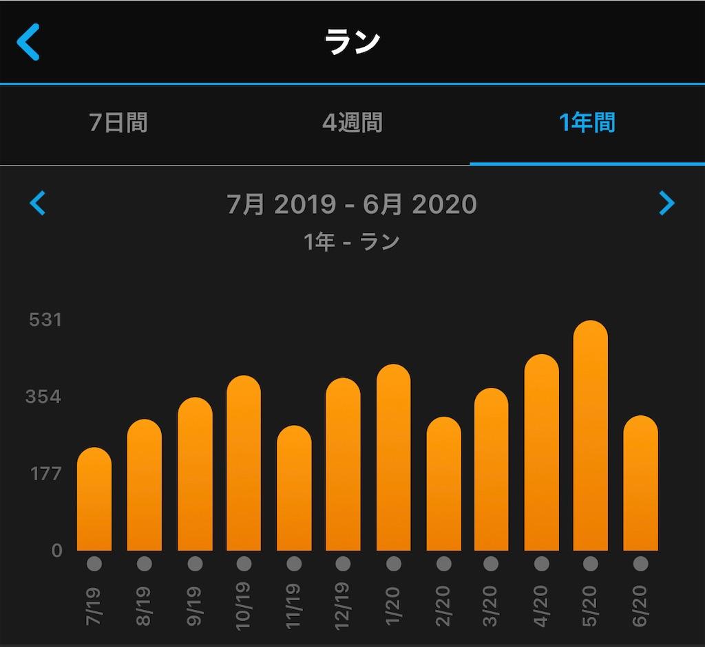 f:id:kazz-matsumura:20210624051432j:plain