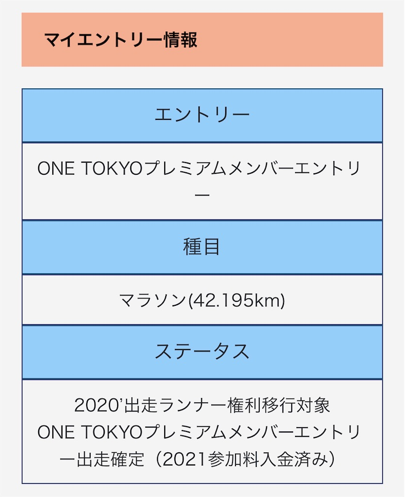 f:id:kazz-matsumura:20210624053629j:plain
