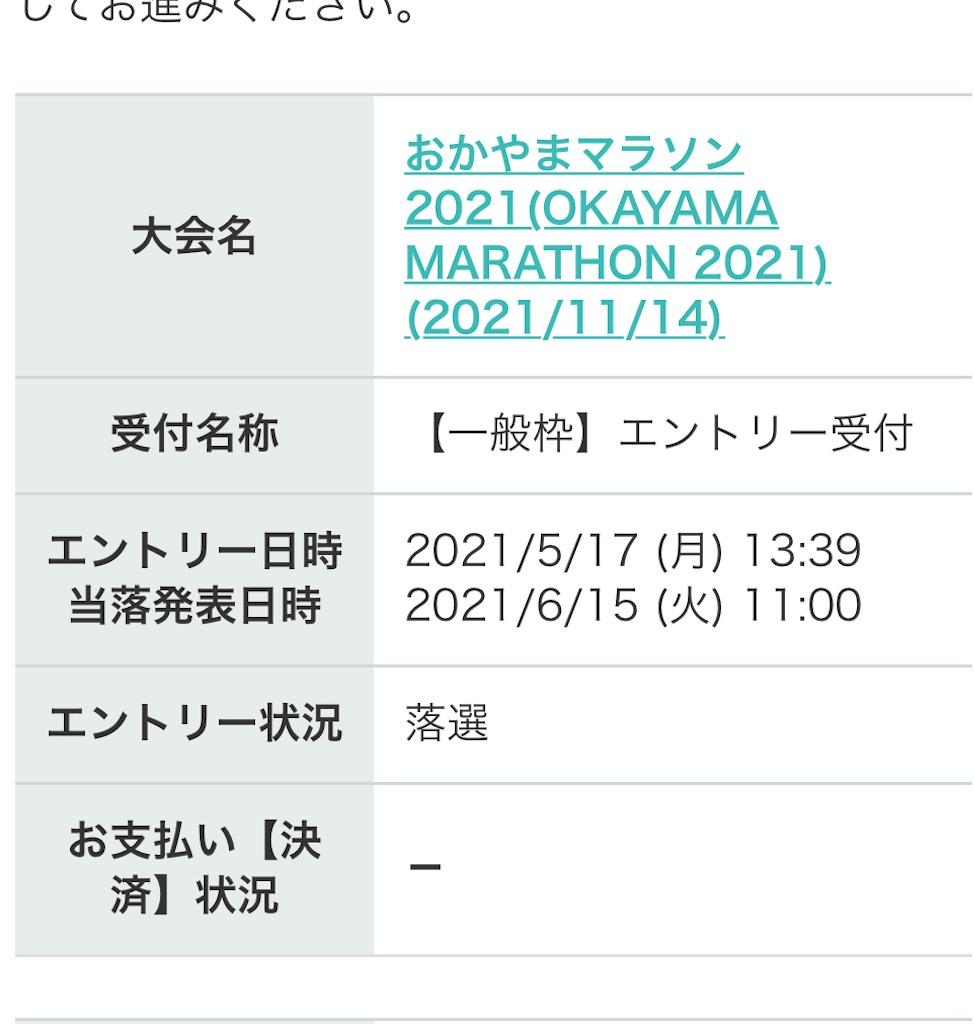 f:id:kazz-matsumura:20210624060445j:plain