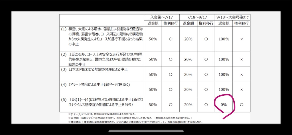 f:id:kazz-matsumura:20210624061956j:plain