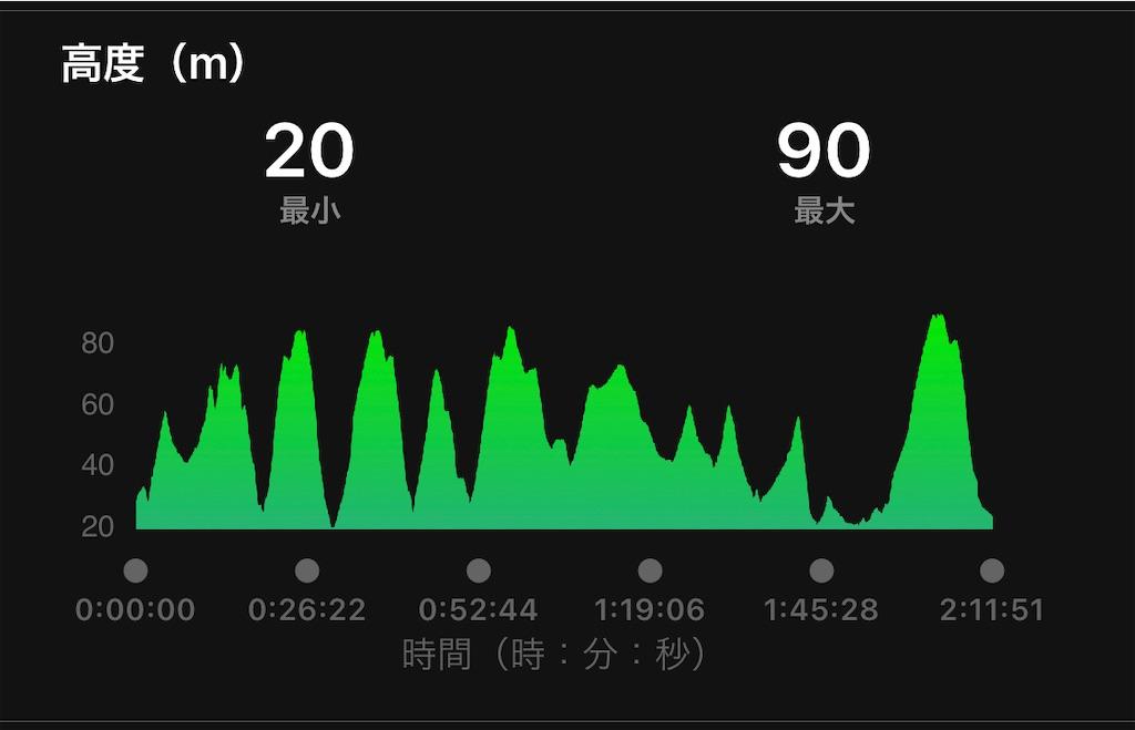 f:id:kazz-matsumura:20210711003221j:plain