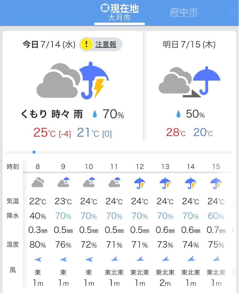 f:id:kazz-matsumura:20210714180443j:plain