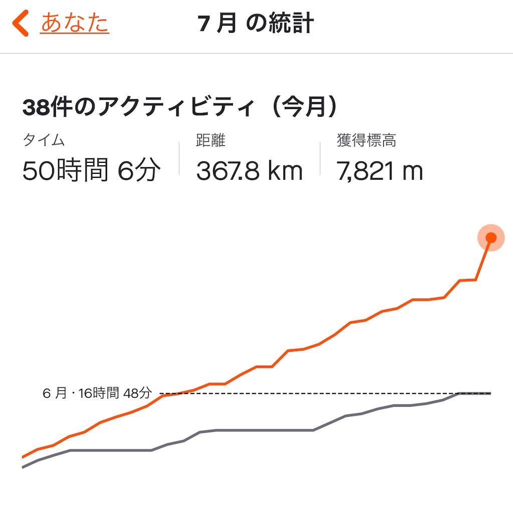 f:id:kazz-matsumura:20210808155323j:plain