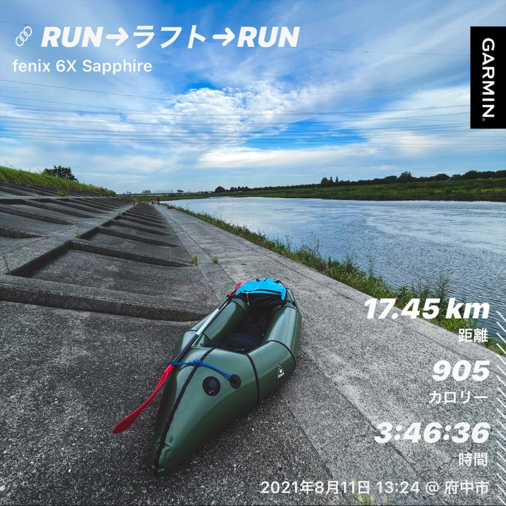 f:id:kazz-matsumura:20210813223718j:plain