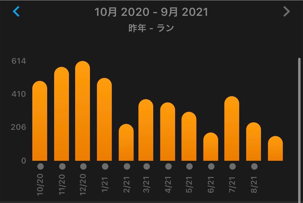f:id:kazz-matsumura:20210925094142j:plain