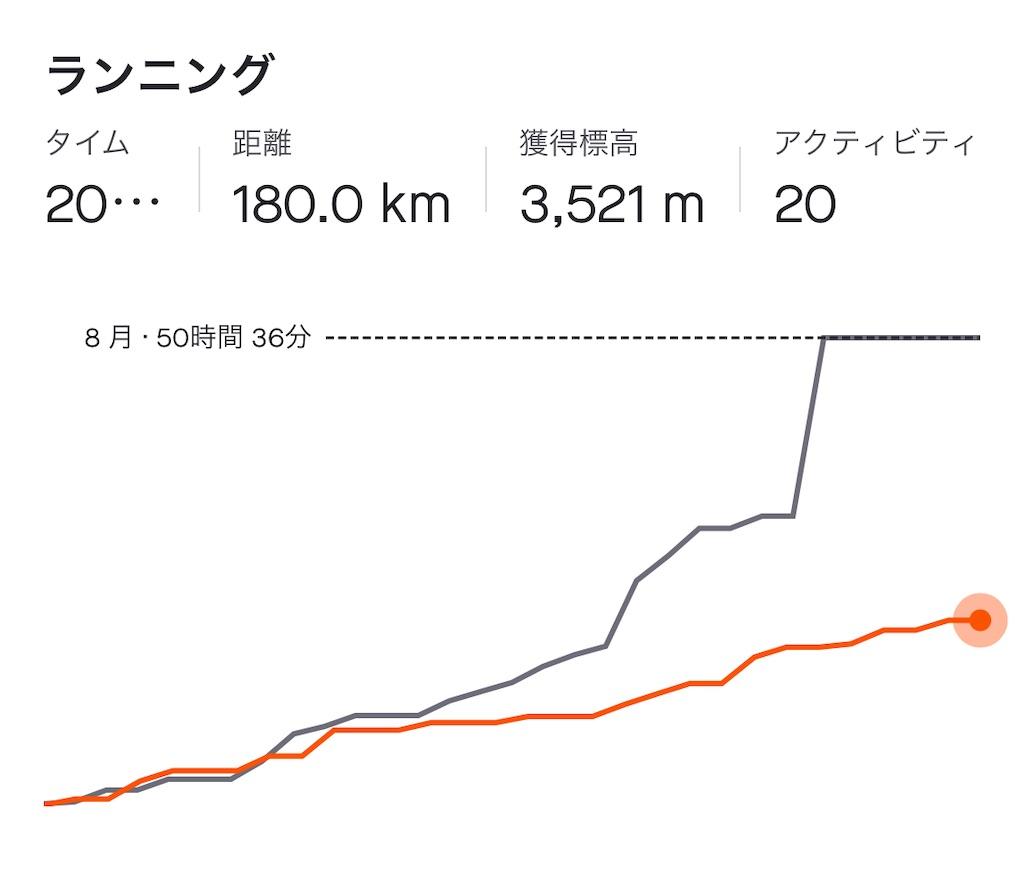 f:id:kazz-matsumura:20211004045829j:plain