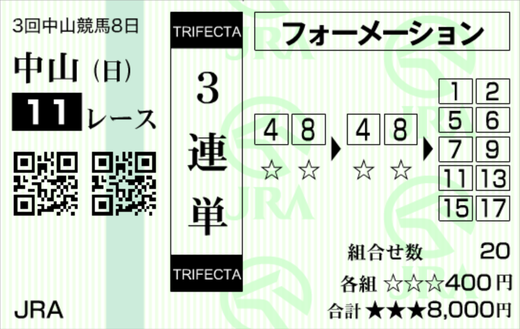 3連単馬券_ナビ男の競馬録