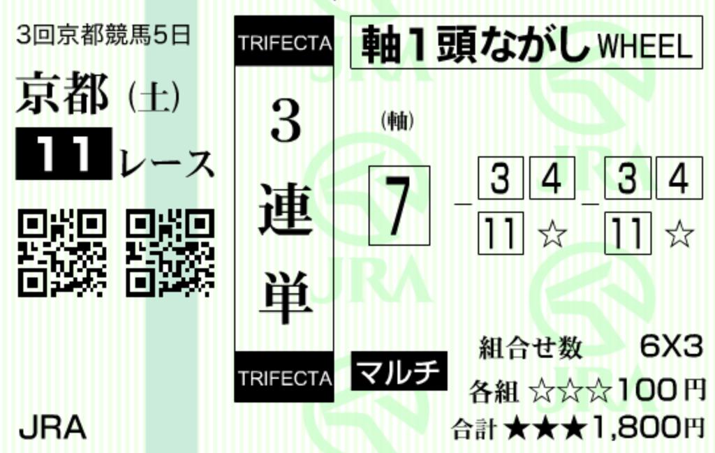 3連単_ナビ男の競馬録