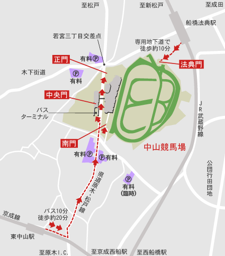 中山競馬場_アクセス