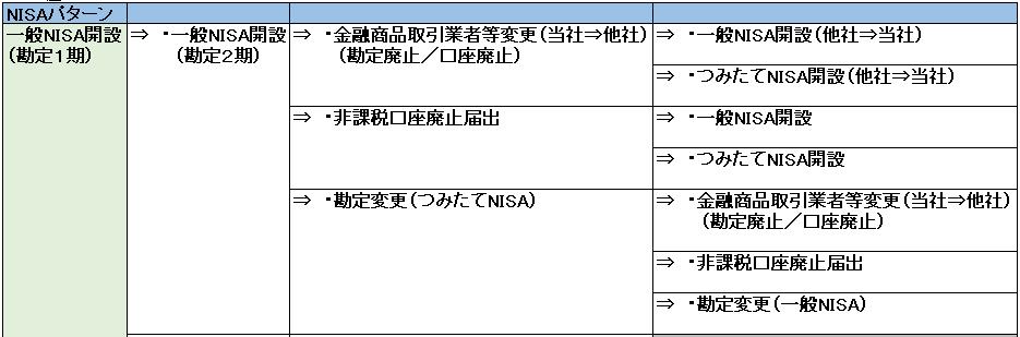 f:id:kc-maezawa:20201208163313p:plain