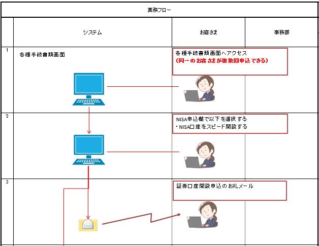 f:id:kc-maezawa:20201208163516p:plain