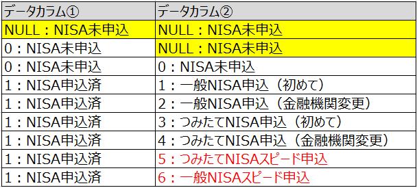 f:id:kc-maezawa:20201208164946p:plain