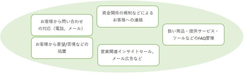 f:id:kc_wang:20210325185307j:plain