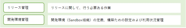 f:id:kc_wang:20210325190142j:plain