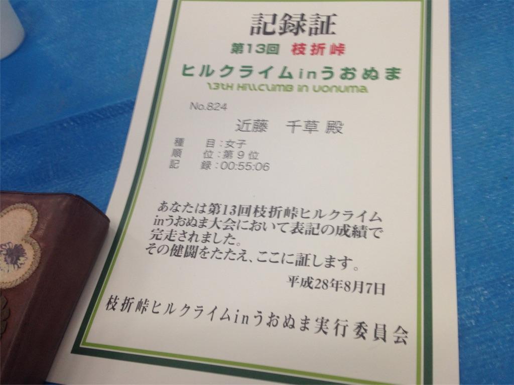 f:id:kchigusa19870316:20160807181422j:image