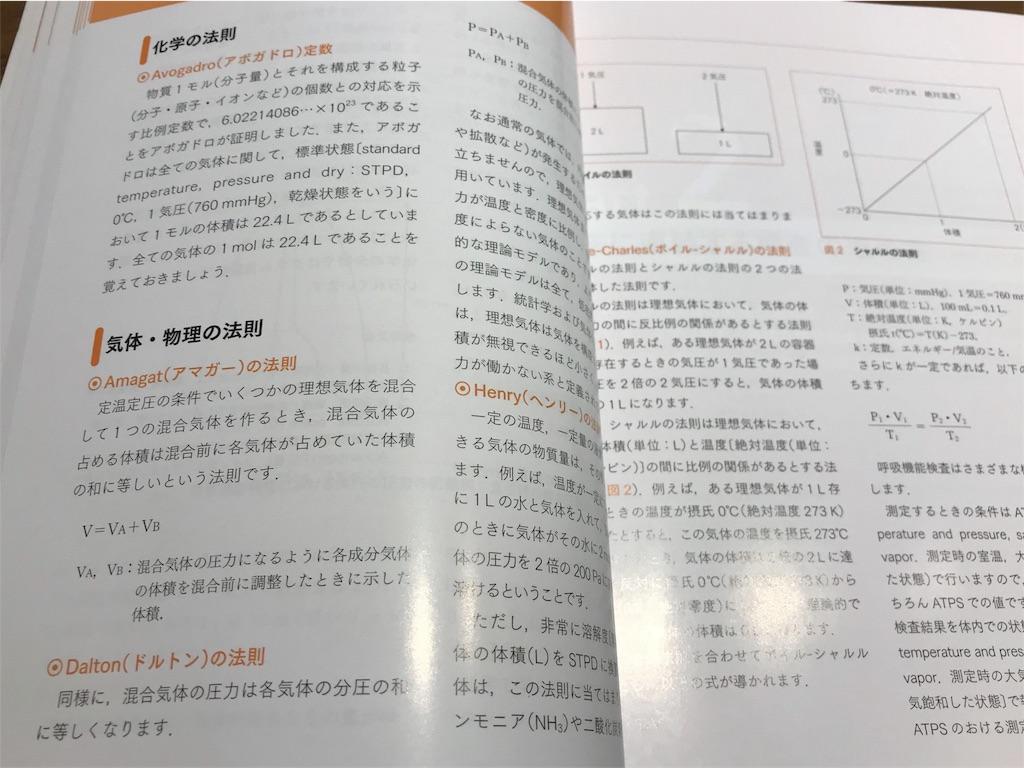 f:id:kchigusa19870316:20171204201217j:image