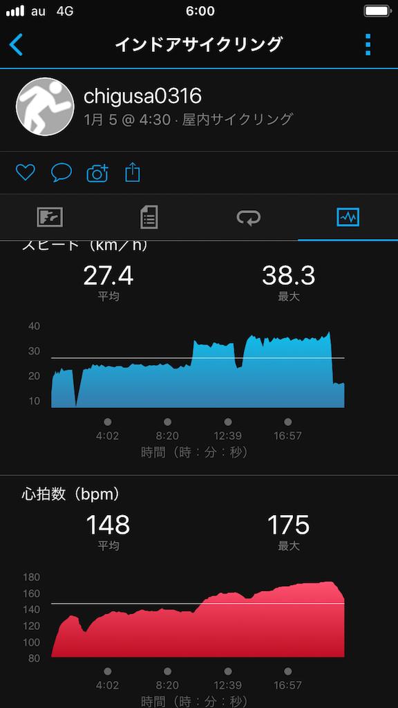 f:id:kchigusa19870316:20180105060641p:image