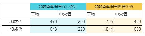 f:id:kcm3s:20180806184335p:plain
