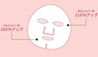 日本人女性の顔サイズに合わせたマスク