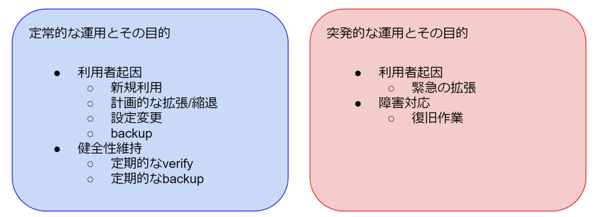f:id:kdx_writer:20200327135606p:plain