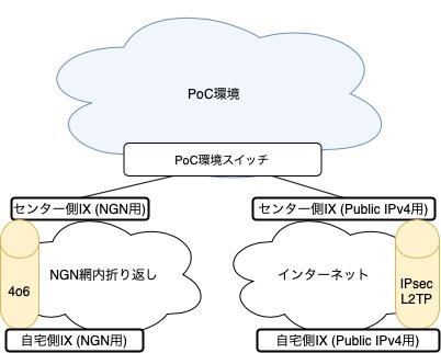 f:id:kdx_writer:20200512162703j:plain