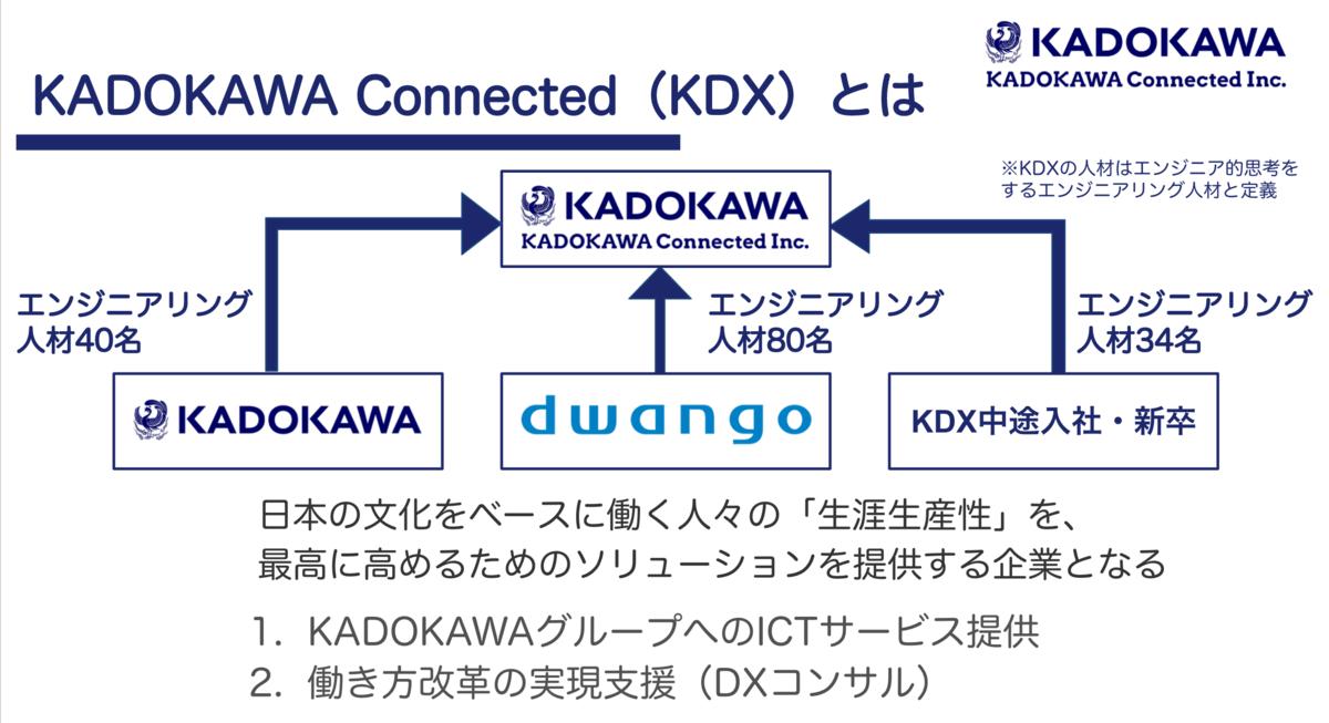 f:id:kdx_writer:20201126173056p:plain