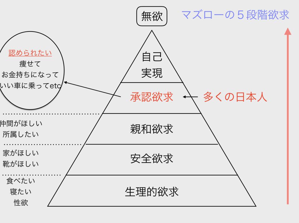 f:id:ke-taso:20170626023447p:plain