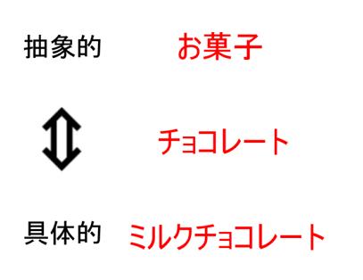 f:id:ke1Q84:20190224075801p:plain