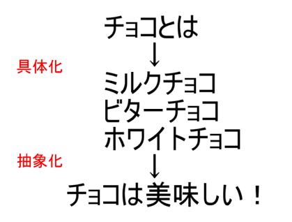 f:id:ke1Q84:20190224081737p:plain