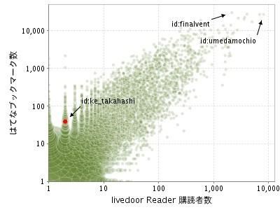 f:id:ke_takahashi:20080525225101j:image
