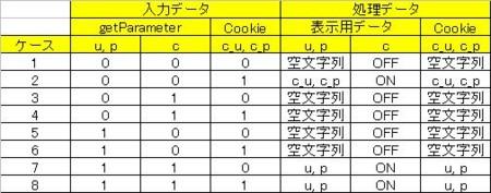 f:id:ke_takahashi:20081015212606j:image