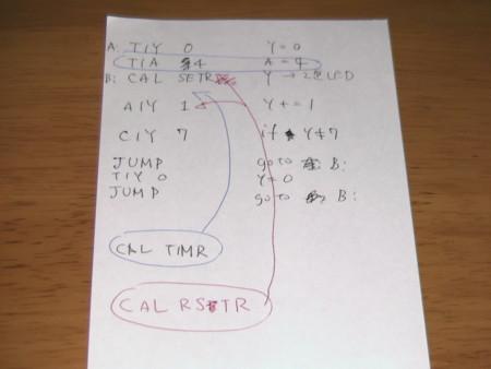 f:id:ke_takahashi:20090705105715j:image