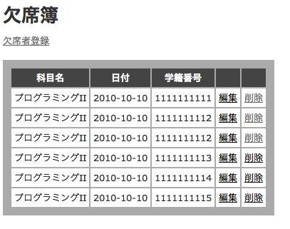 f:id:ke_takahashi:20101010122039p:image