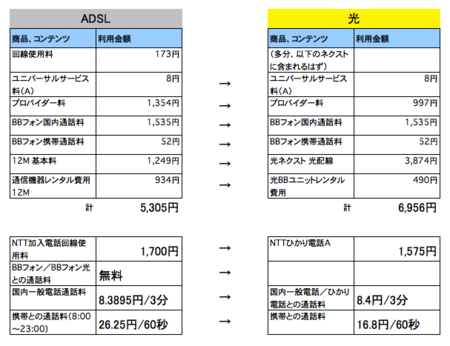 f:id:ke_takahashi:20101026152218p:image