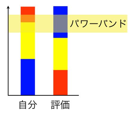 f:id:ke_takahashi:20110124163239p:image