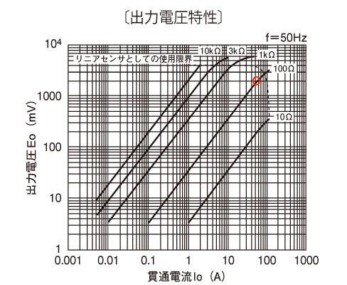f:id:ke_takahashi:20110413032749j:plain