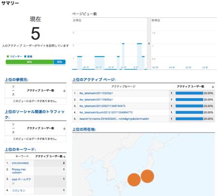 f:id:ke_takahashi:20121222125005p:image