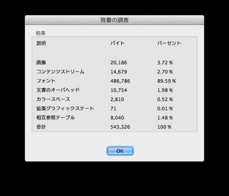 f:id:ke_takahashi:20121229132146p:image