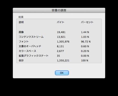 f:id:ke_takahashi:20121229132147p:image