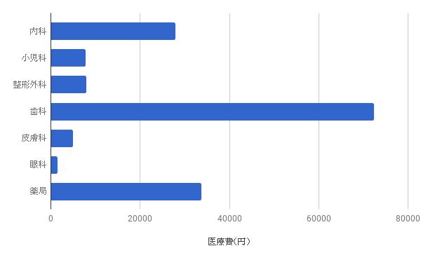f:id:ke_takahashi:20180204093920p:plain