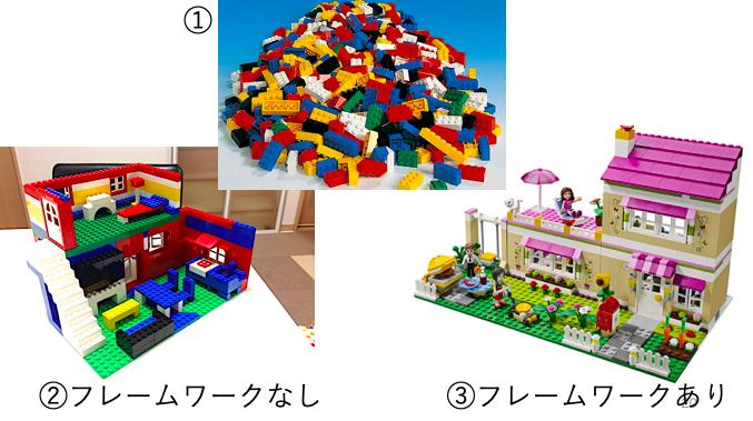 f:id:ke_takahashi:20190303001324p:plain