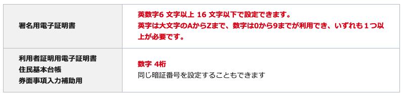 f:id:ke_takahashi:20190315121115p:plain