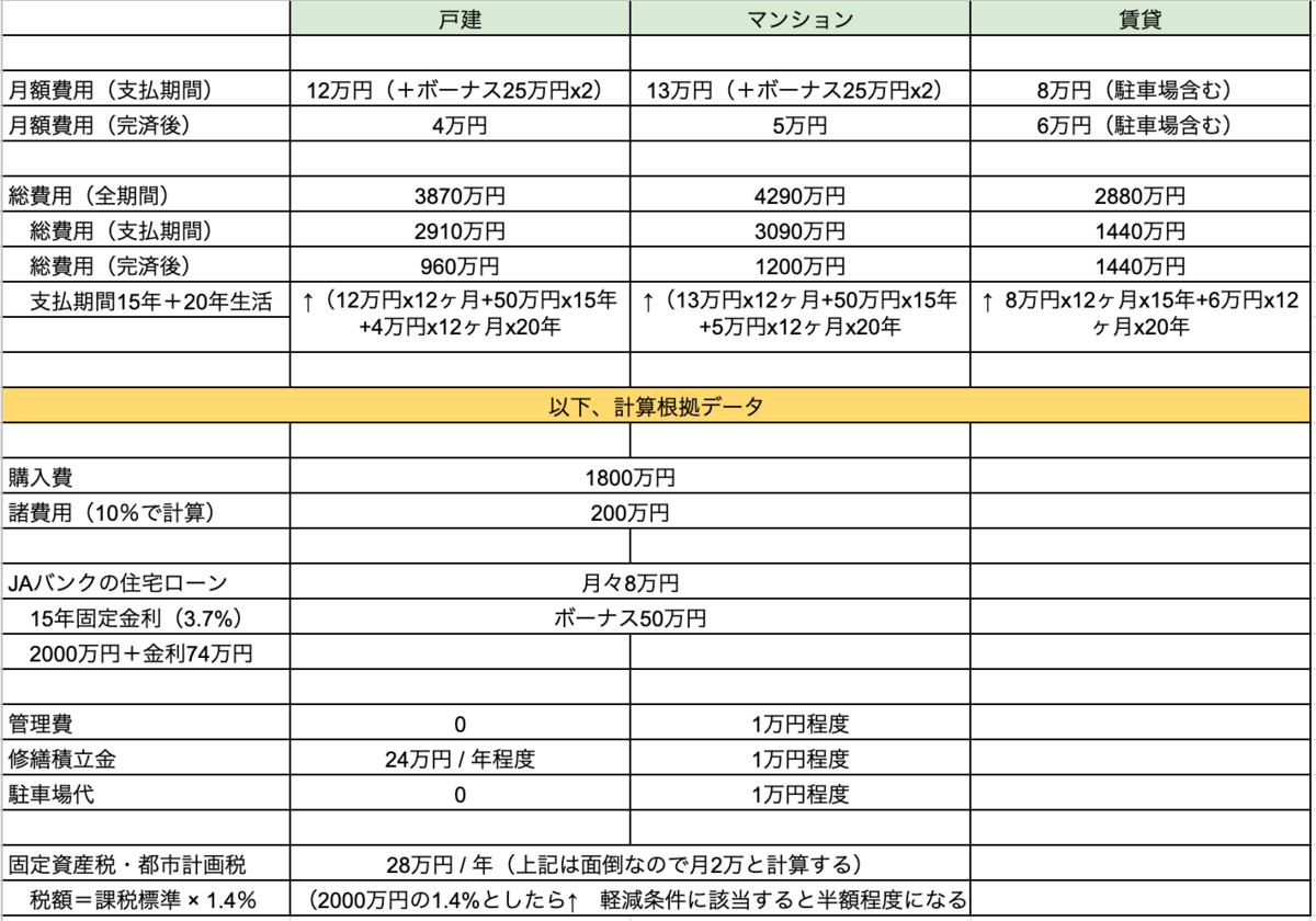 f:id:ke_takahashi:20191003094225p:plain