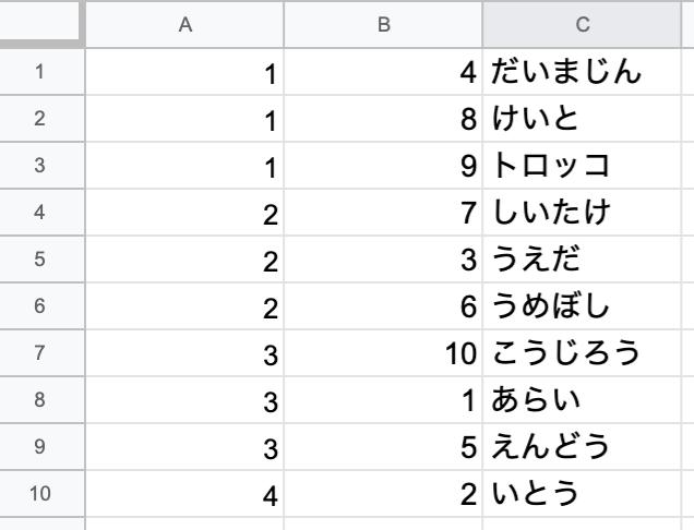 f:id:ke_takahashi:20191129154044p:plain