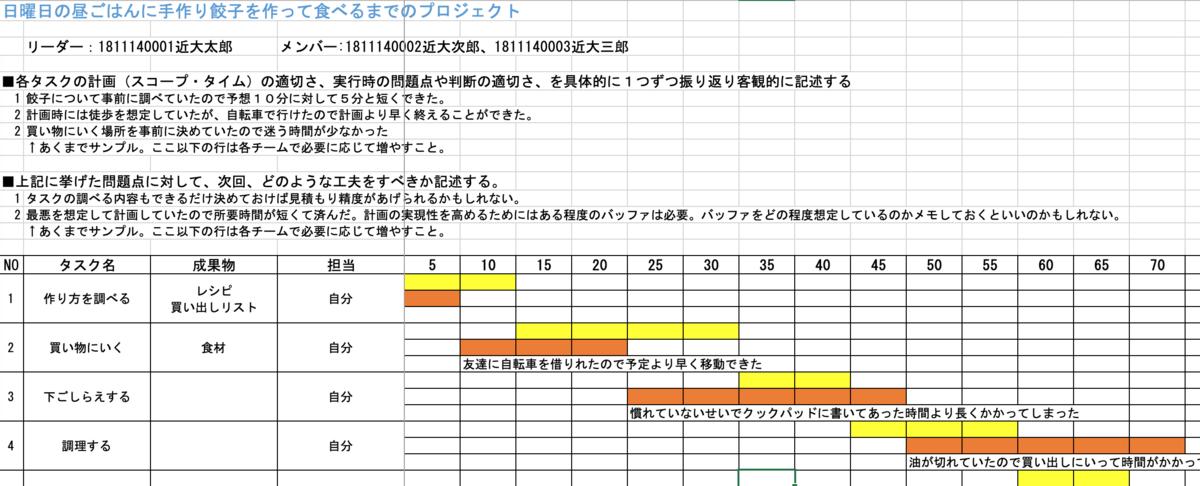 f:id:ke_takahashi:20191129173921p:plain