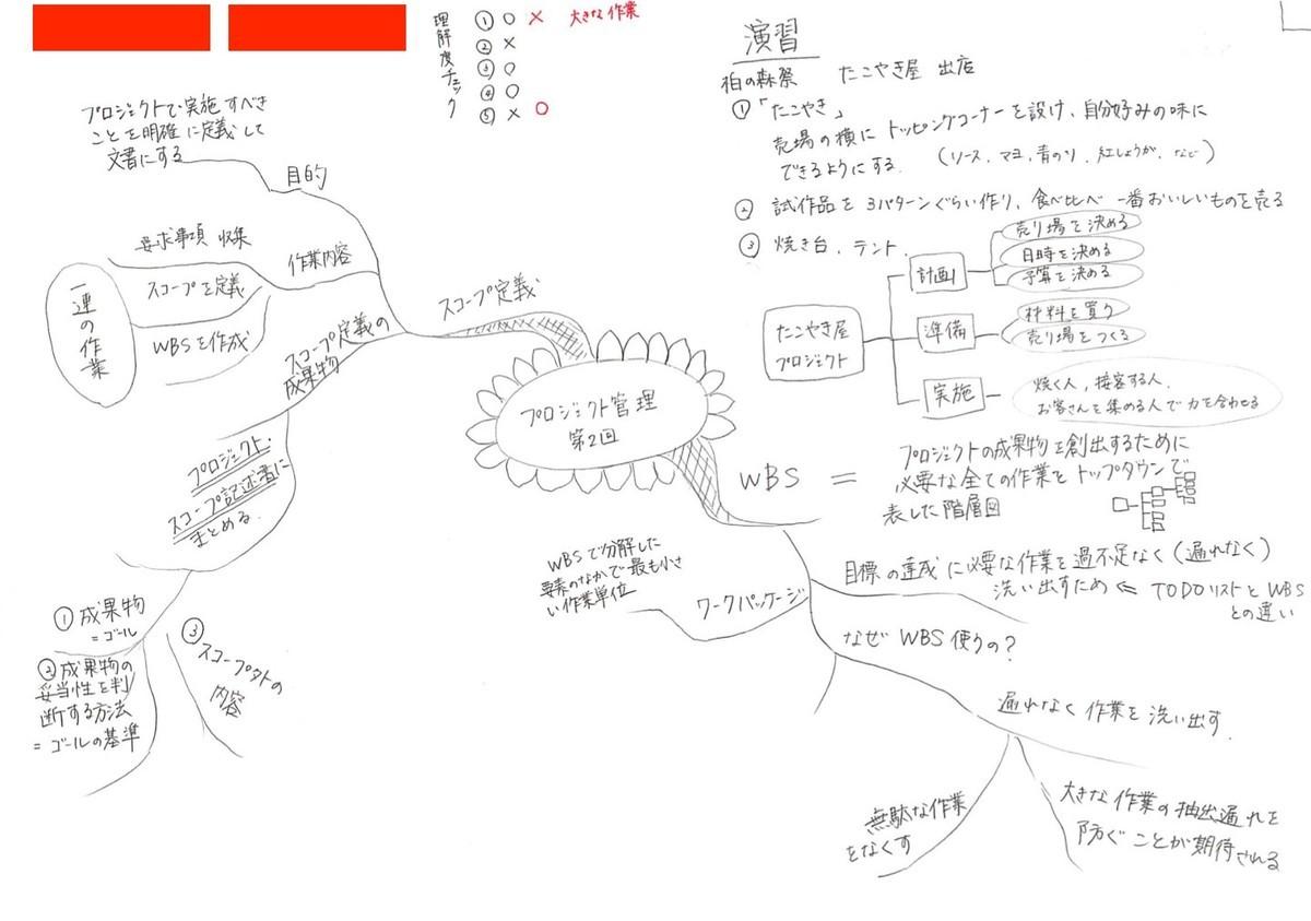 f:id:ke_takahashi:20200604172104j:plain
