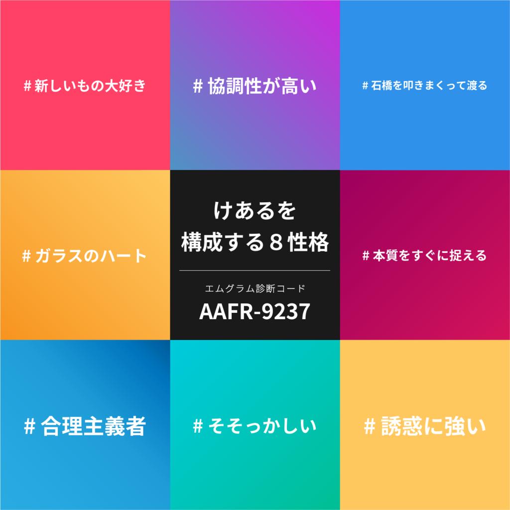 f:id:kearu-noah:20170512200814p:plain