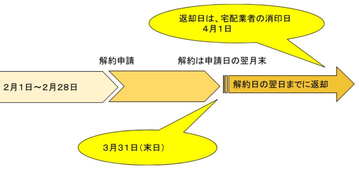 f:id:keatn:20200216204715j:plain